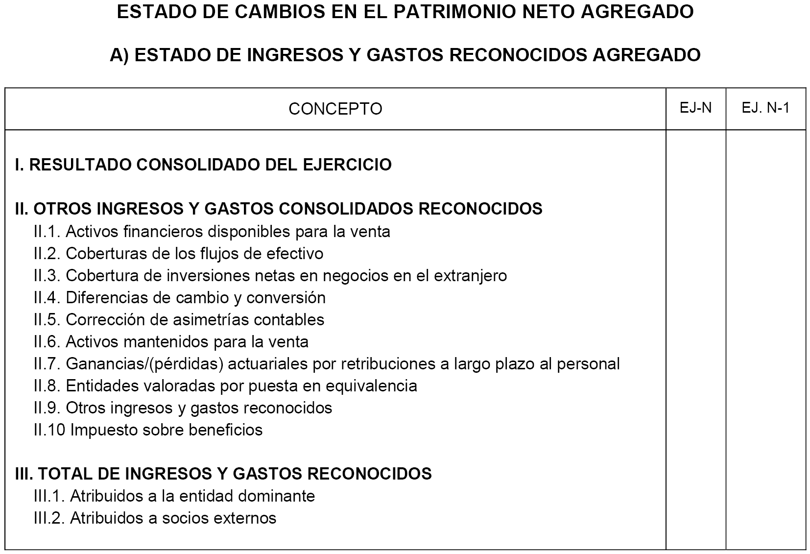 Boe Es Documento Boe A 2012 9932
